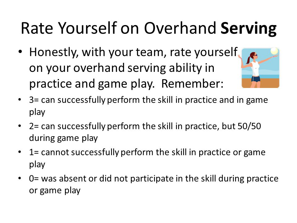Rate Yourself on Overhand Serving