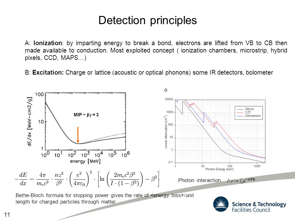 Detection principles