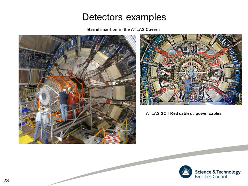 Detectors examples 23 Barrel insertion in the ATLAS Cavern
