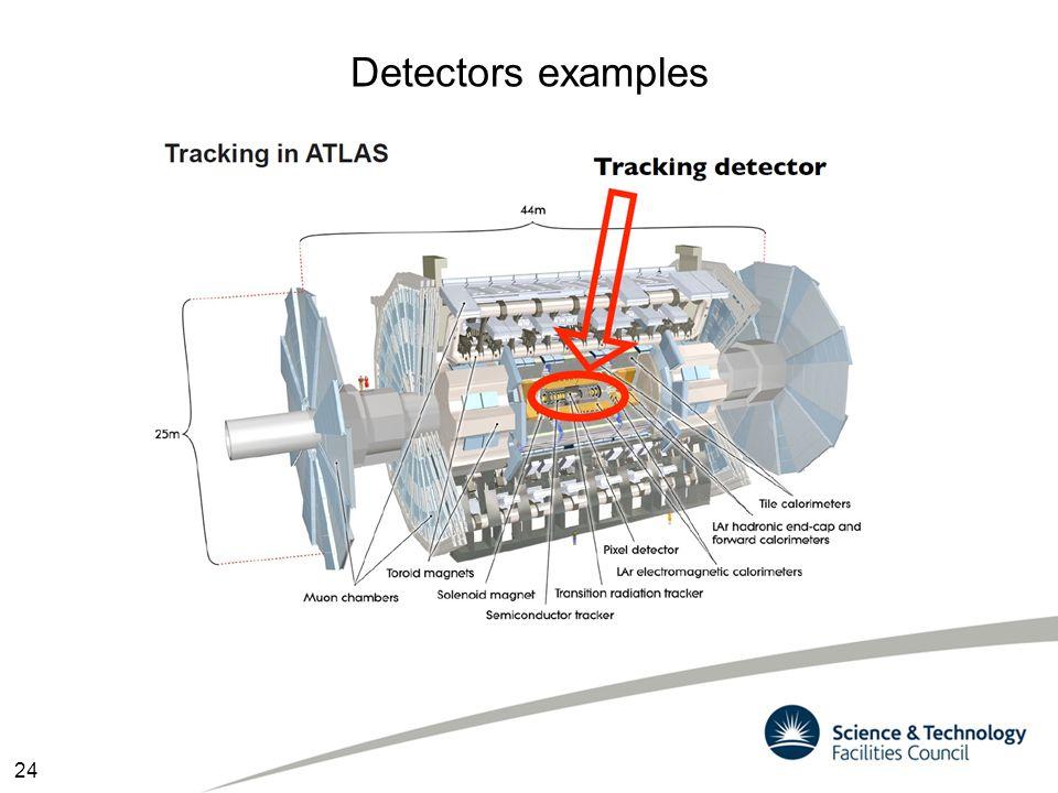 Detectors examples 24