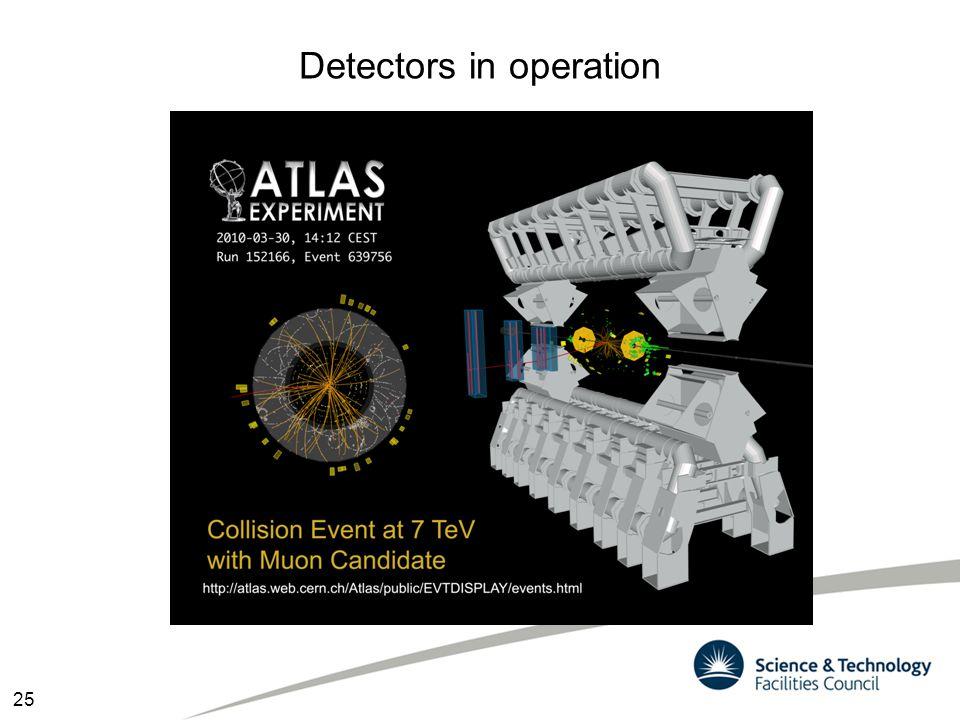 Detectors in operation