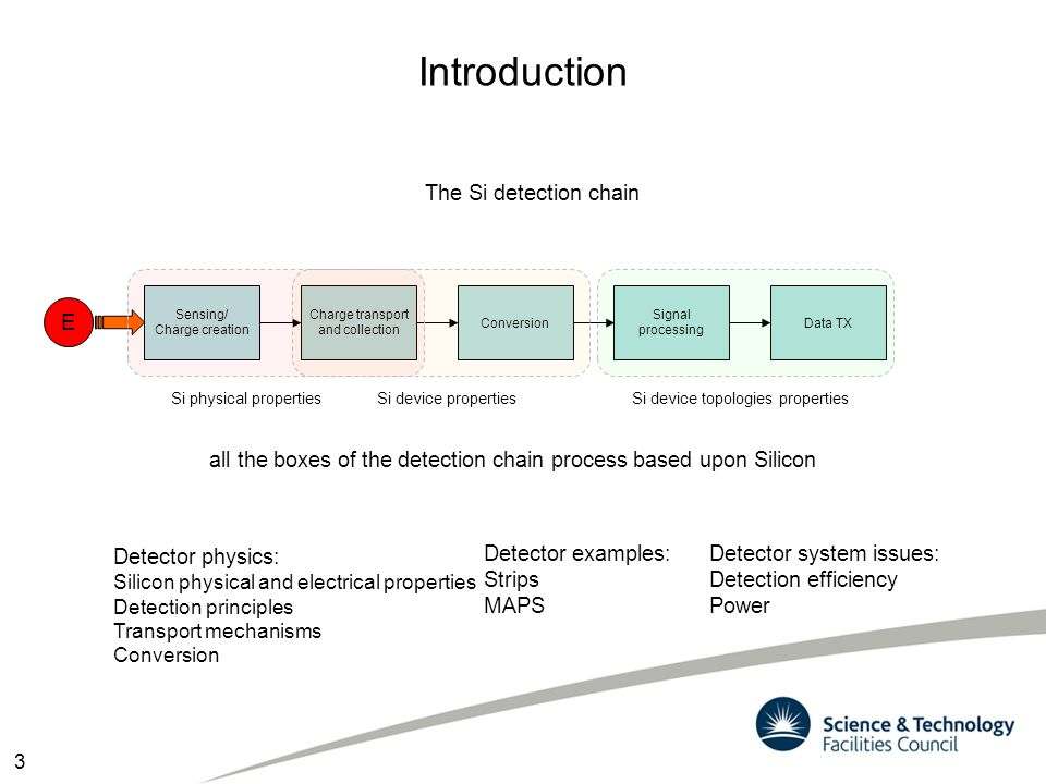 Introduction The Si detection chain E