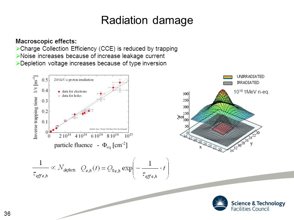 Radiation damage Macroscopic effects: