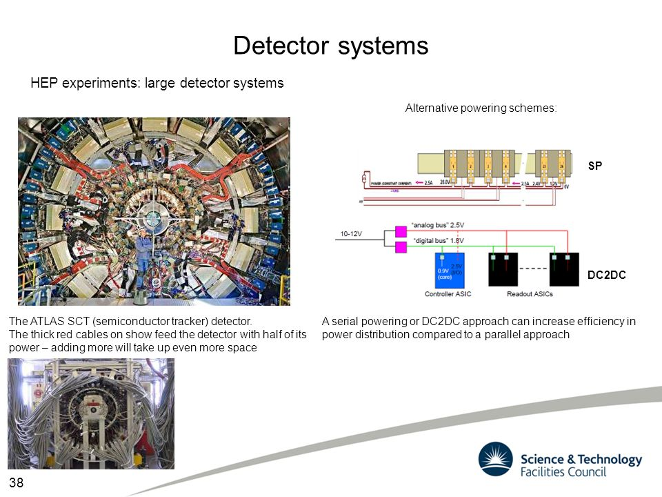 Detector systems HEP experiments: large detector systems 38