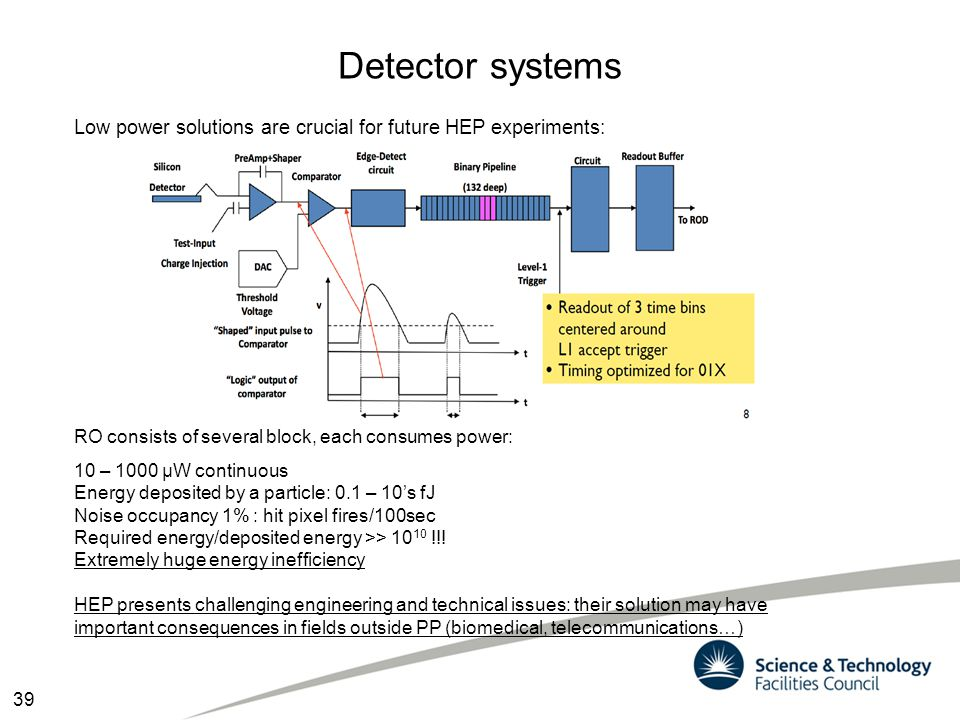 Detector systems Low power solutions are crucial for future HEP experiments: RO consists of several block, each consumes power: