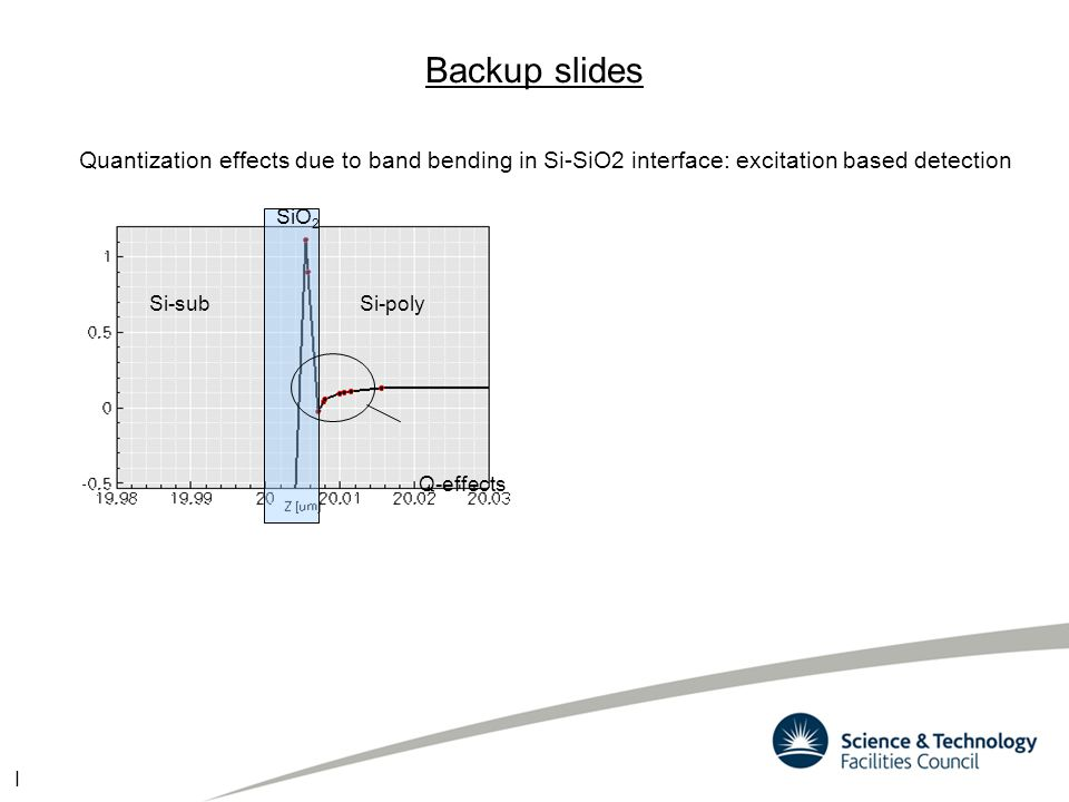 Backup slides Quantization effects due to band bending in Si-SiO2 interface: excitation based detection.