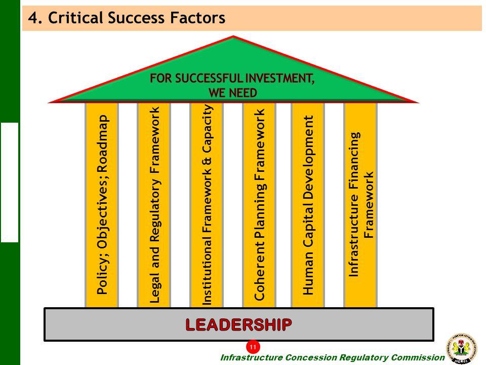 4. Critical Success Factors