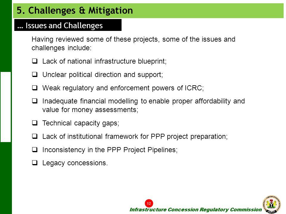 5. Challenges & Mitigation