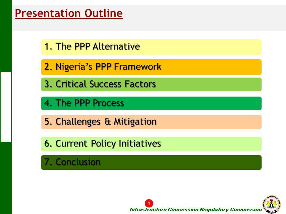 Presentation Outline 1. The PPP Alternative 2. Nigeria's PPP Framework