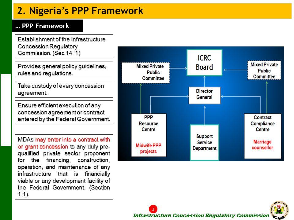 2. Nigeria's PPP Framework