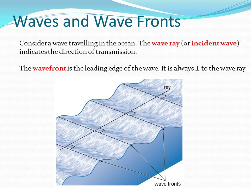 Waves and Wave Fronts Consider a wave travelling in the ocean. The wave ray (or incident wave) indicates the direction of transmission.