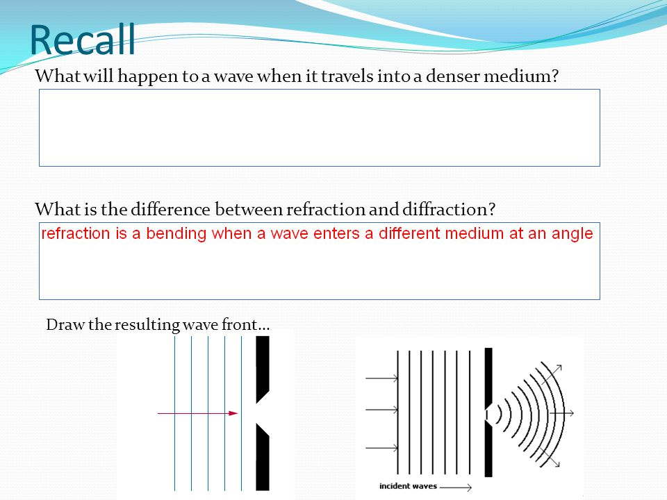 Recall What will happen to a wave when it travels into a denser medium What is the difference between refraction and diffraction