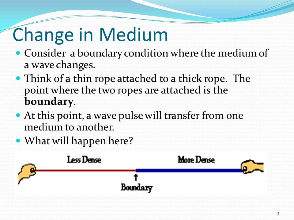 Change in Medium Consider a boundary condition where the medium of a wave changes.