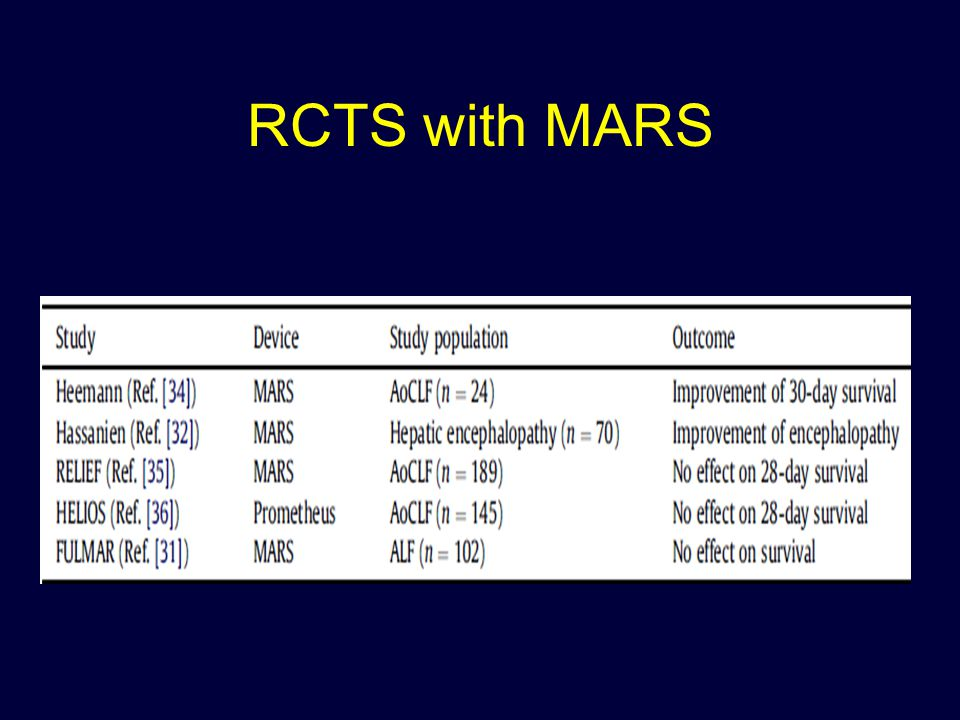 RCTS with MARS