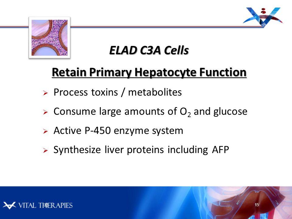 Retain Primary Hepatocyte Function