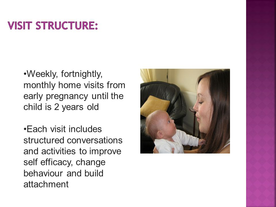 Visit Structure: Weekly, fortnightly, monthly home visits from early pregnancy until the child is 2 years old.