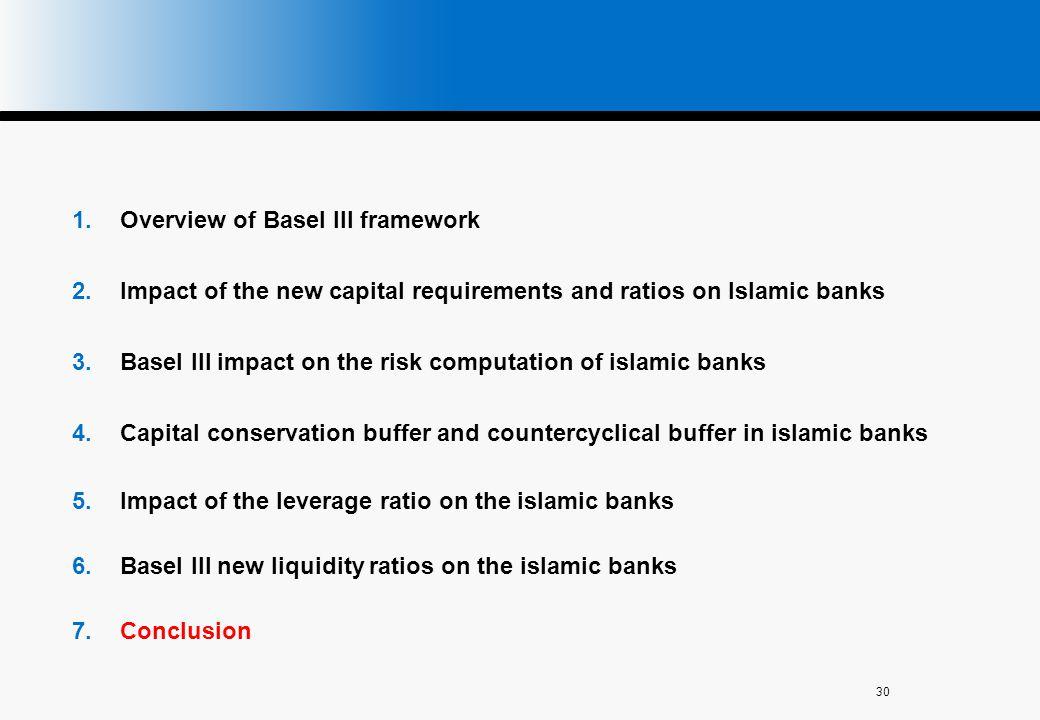 Overview of Basel III framework