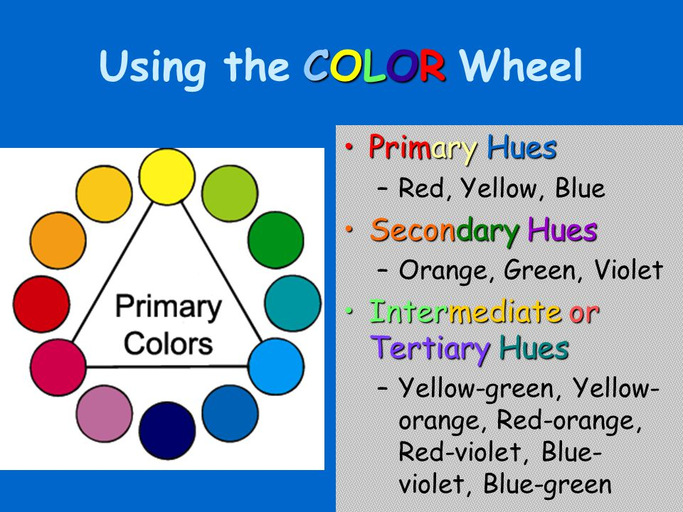 Using the COLOR Wheel Primary Hues Secondary Hues