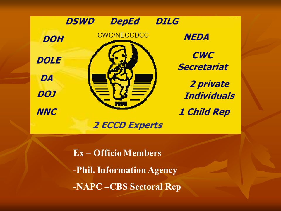 Ex – Officio Members Phil. Information Agency NAPC –CBS Sectoral Rep