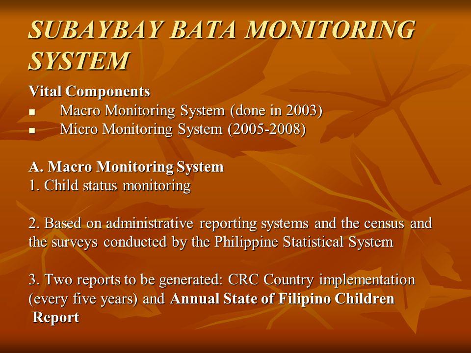 SUBAYBAY BATA MONITORING SYSTEM