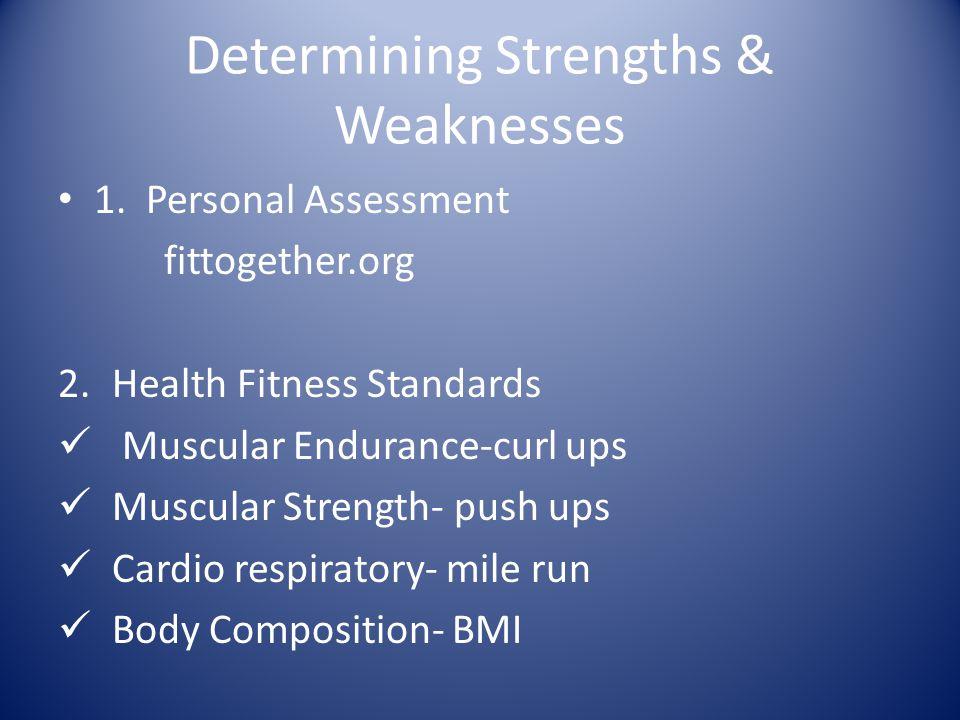 Determining Strengths & Weaknesses