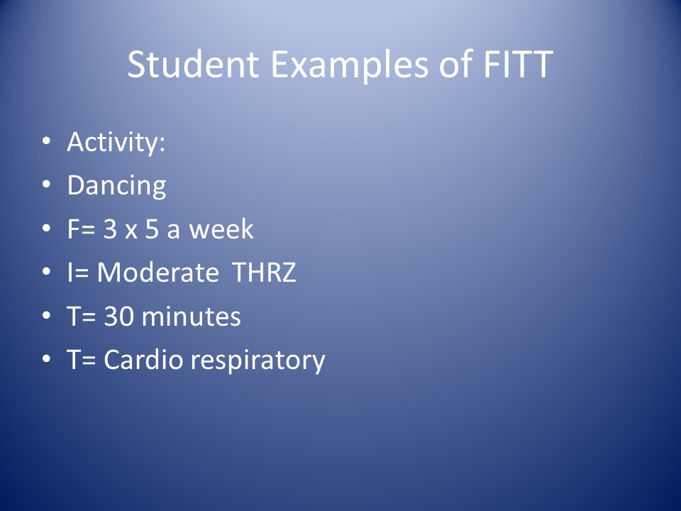 Student Examples of FITT