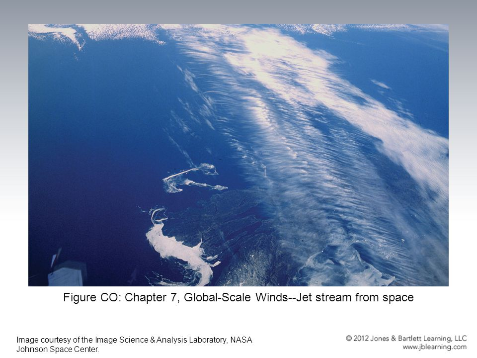 Figure CO: Chapter 7, Global-Scale Winds--Jet stream from space