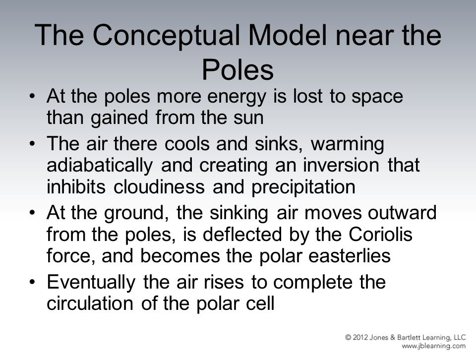 The Conceptual Model near the Poles