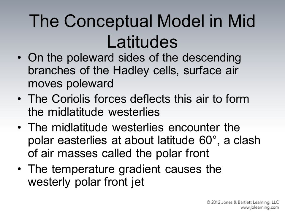 The Conceptual Model in Mid Latitudes