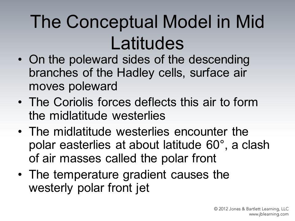 The Conceptual Model in Mid Latitudes