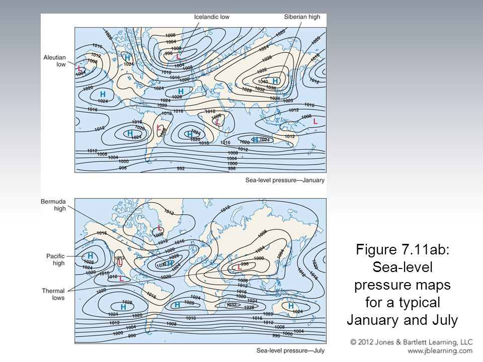 Figure 7.11ab: Sea-level pressure maps for a typical January and July