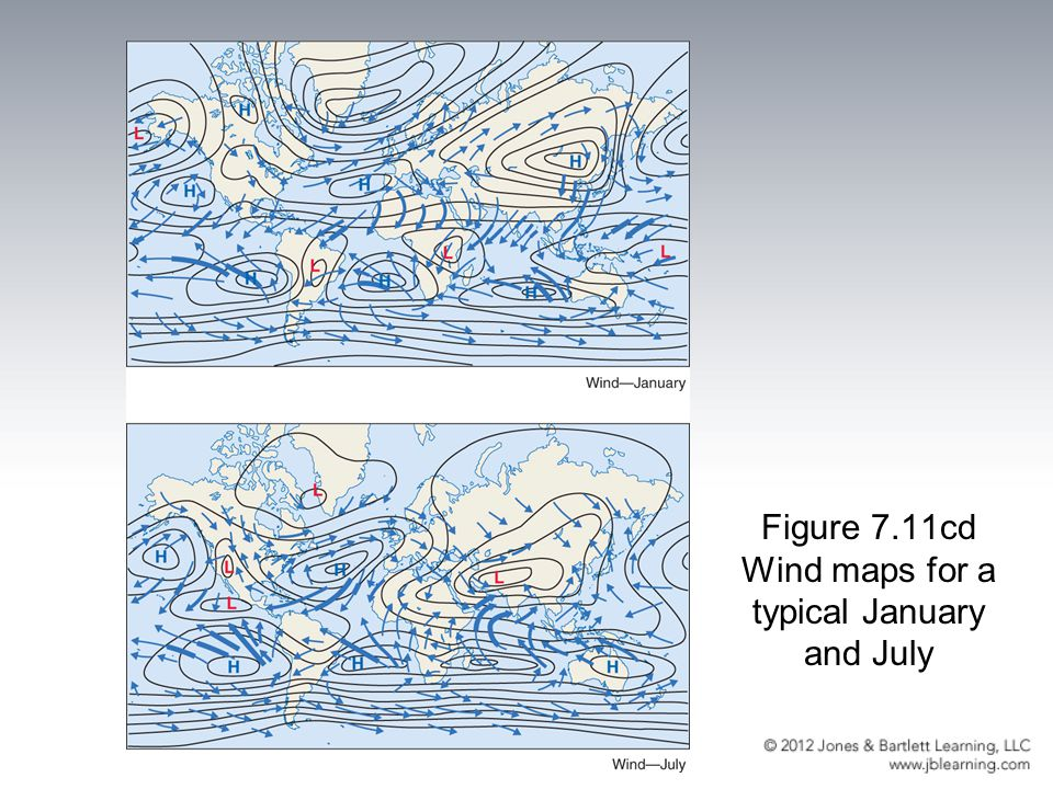 Figure 7.11cd Wind maps for a typical January and July
