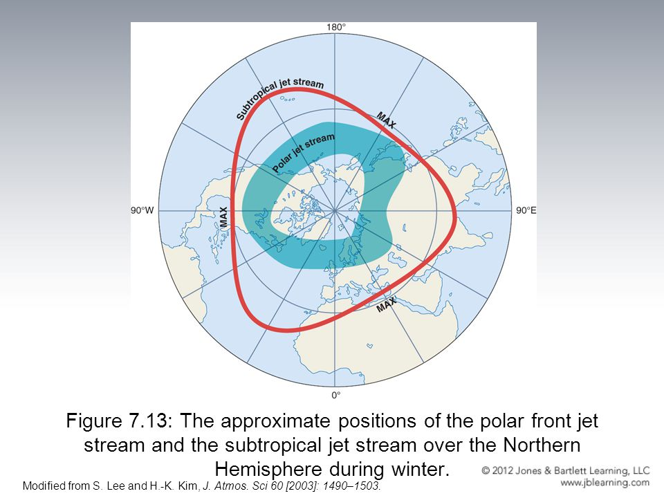 Figure 7.13: The approximate positions of the polar front jet stream and the subtropical jet stream over the Northern Hemisphere during winter.