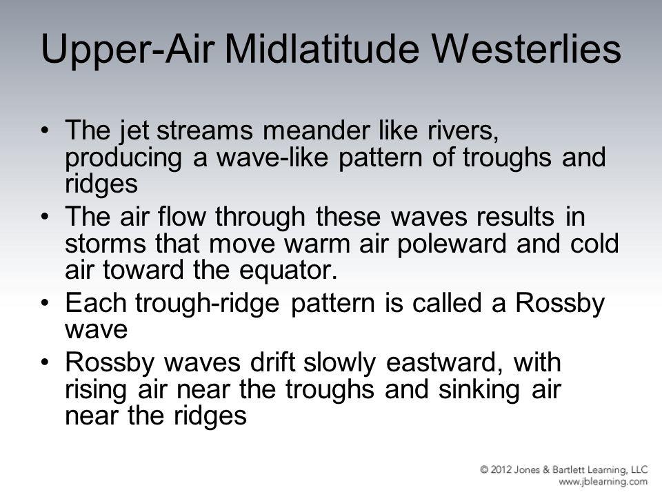 Upper-Air Midlatitude Westerlies