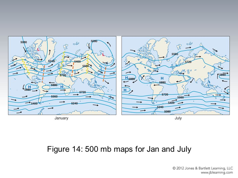 Figure 14: 500 mb maps for Jan and July