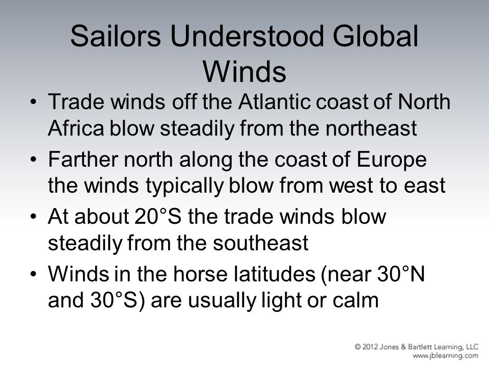Sailors Understood Global Winds