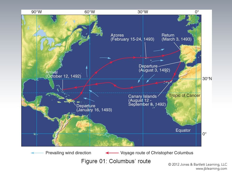 Figure 01: Columbus' route