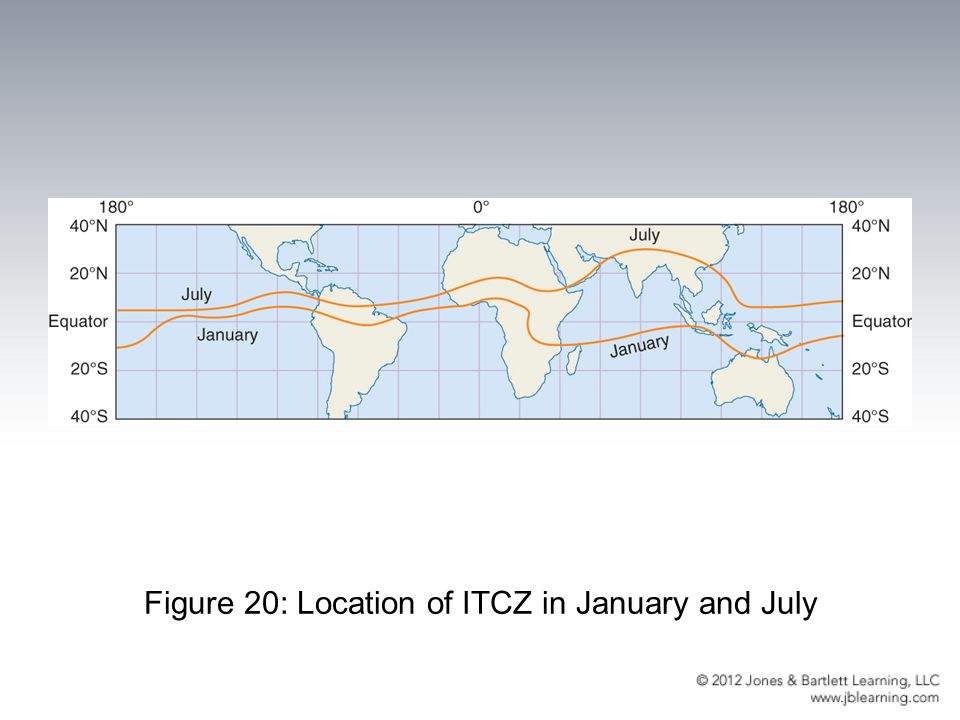 Figure 20: Location of ITCZ in January and July