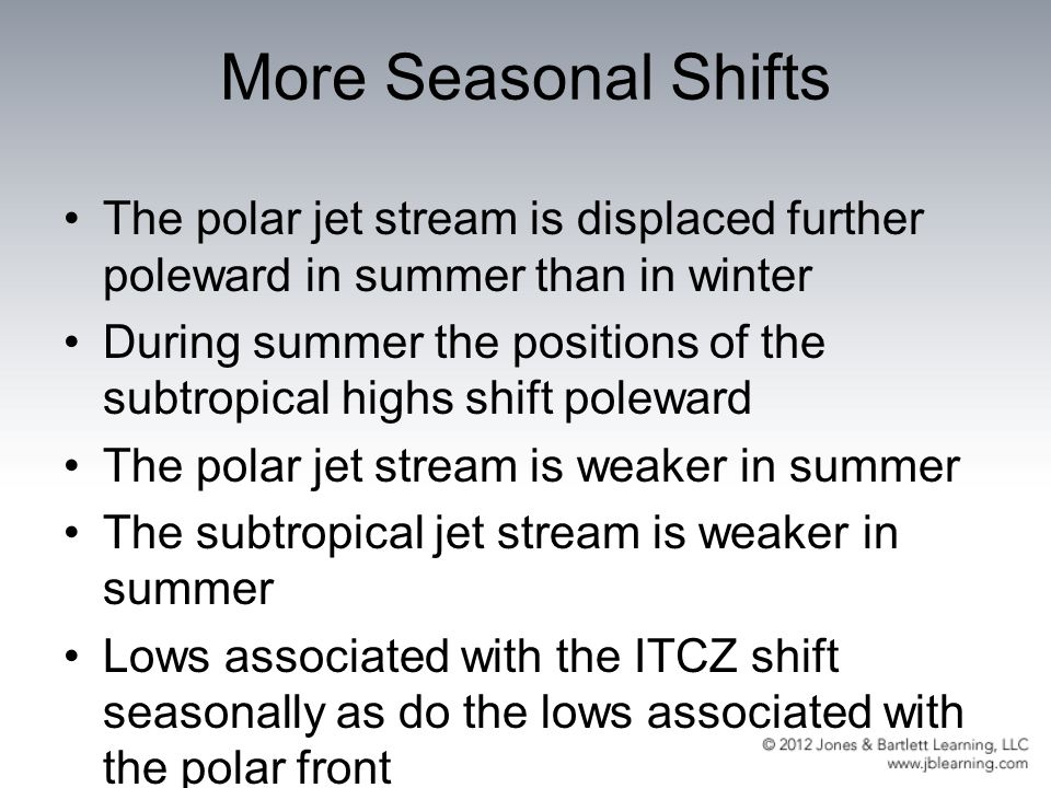 More Seasonal Shifts The polar jet stream is displaced further poleward in summer than in winter.