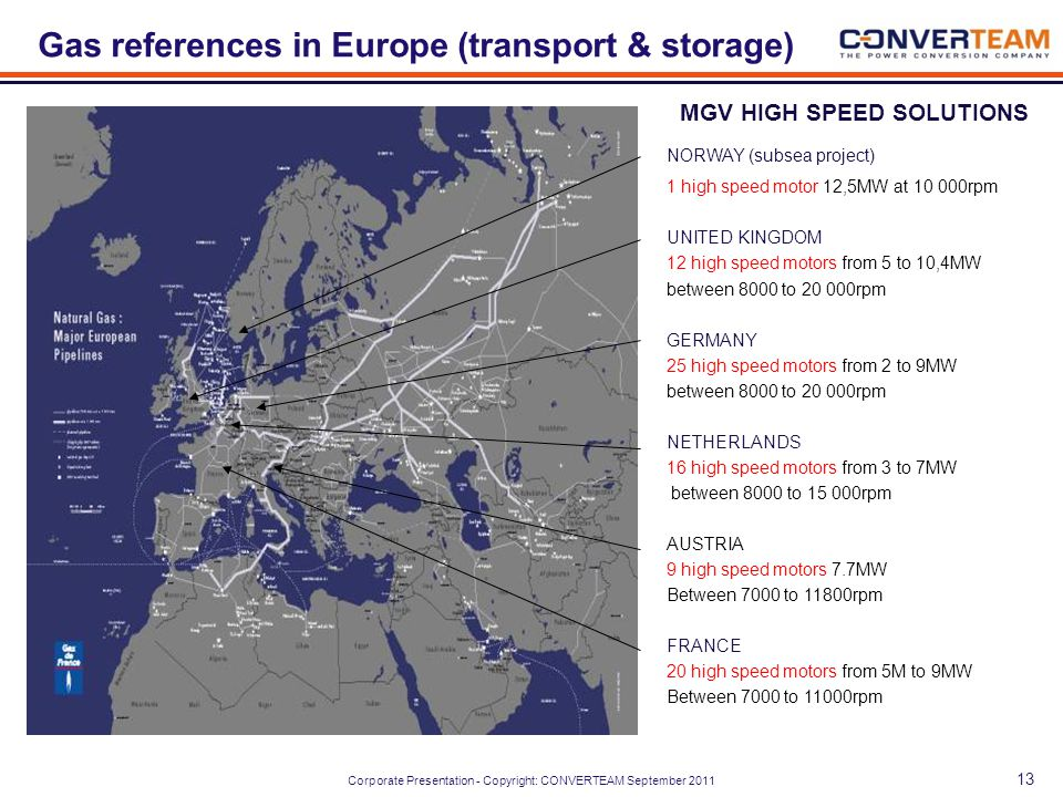 Gas references in Europe (transport & storage)