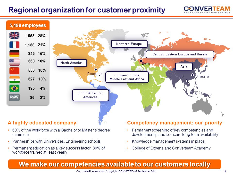 Regional organization for customer proximity