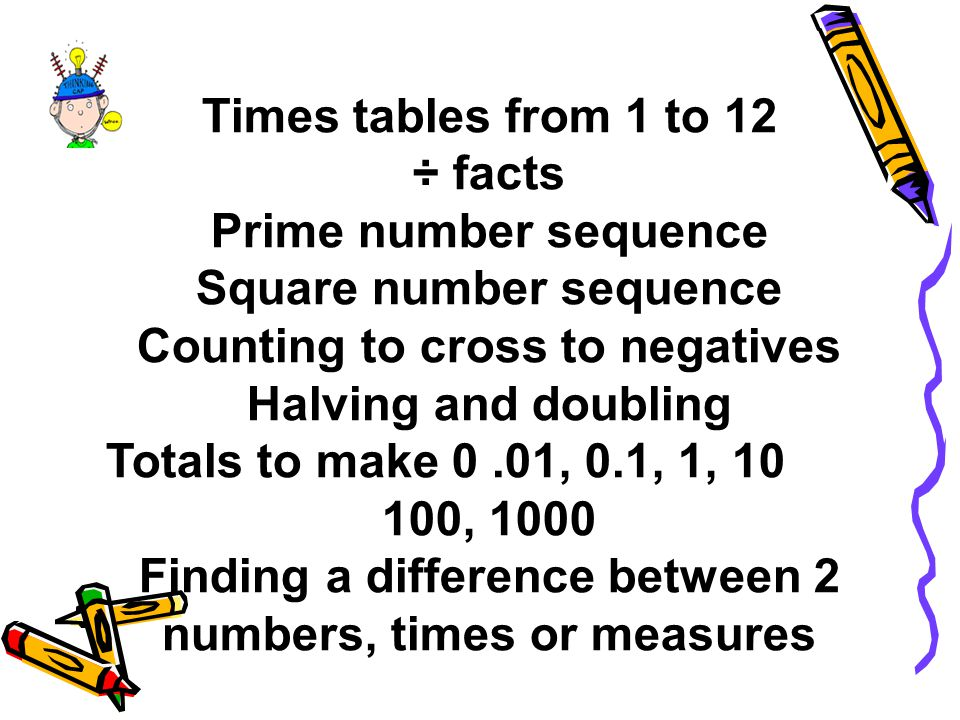 Square number sequence Counting to cross to negatives