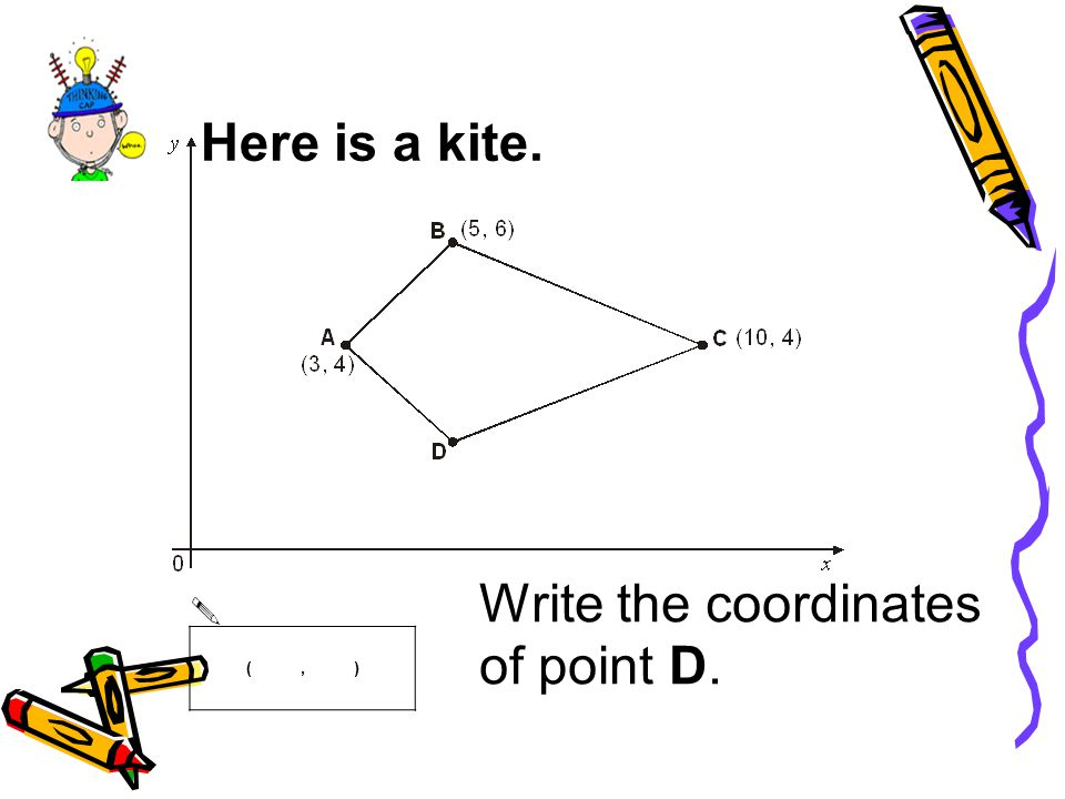 Here is a kite. Write the coordinates of point D. ( , )