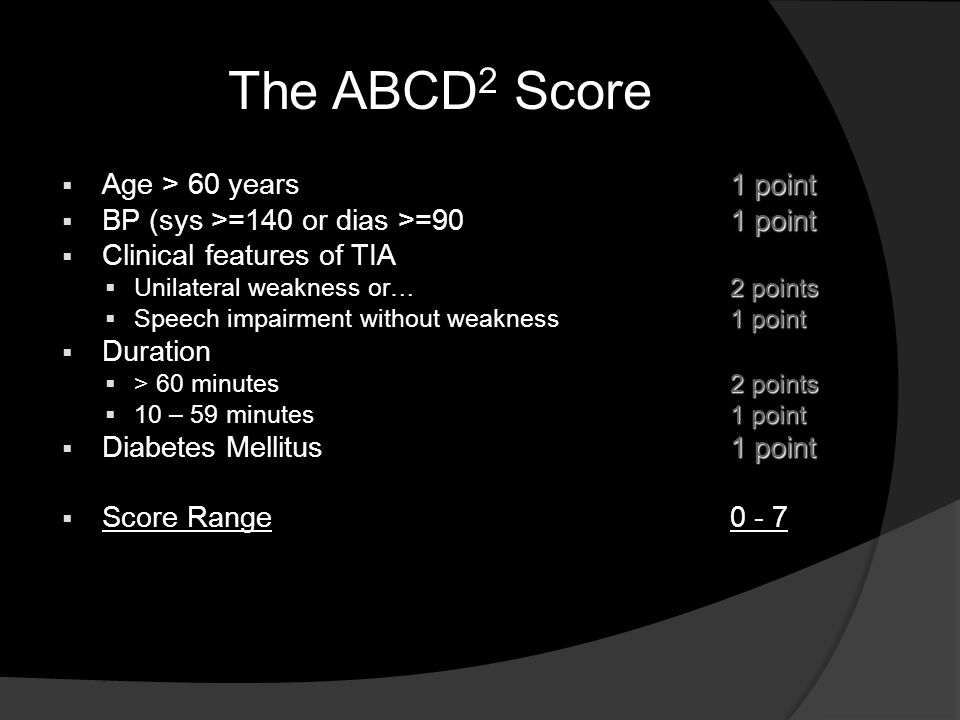 The ABCD2 Score Age > 60 years 1 point