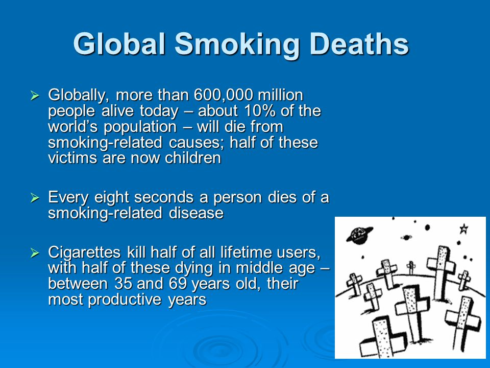 Global Smoking Deaths