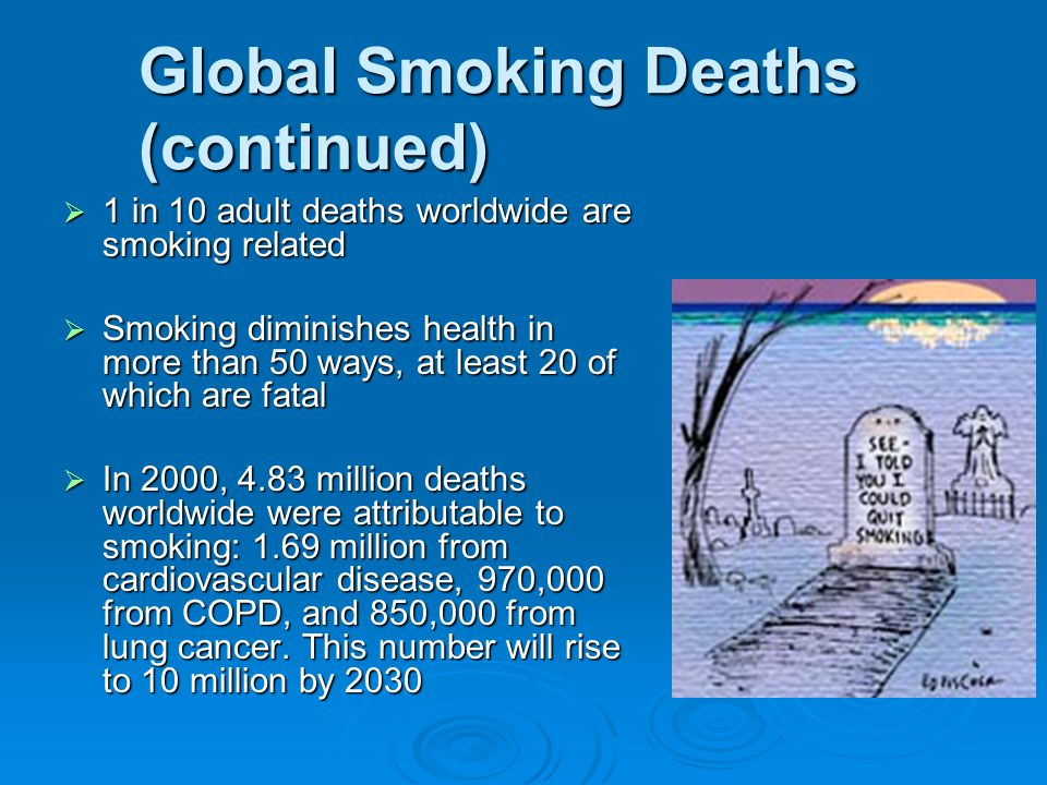 Global Smoking Deaths (continued)