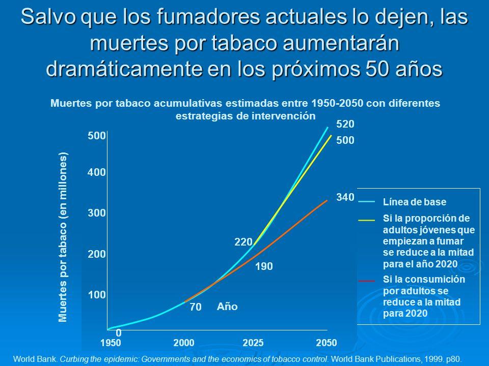 Salvo que los fumadores actuales lo dejen, las muertes por tabaco aumentarán dramáticamente en los próximos 50 años