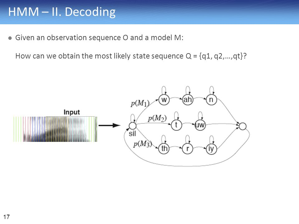 HMM – II. Decoding Given an observation sequence O and a model M: