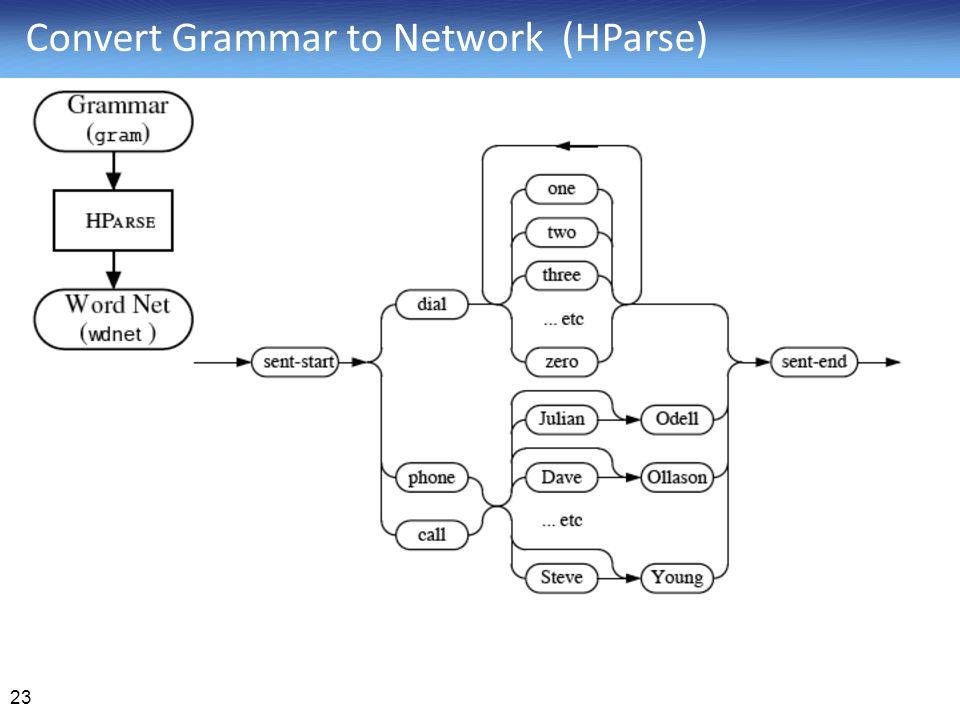 Convert Grammar to Network (HParse)