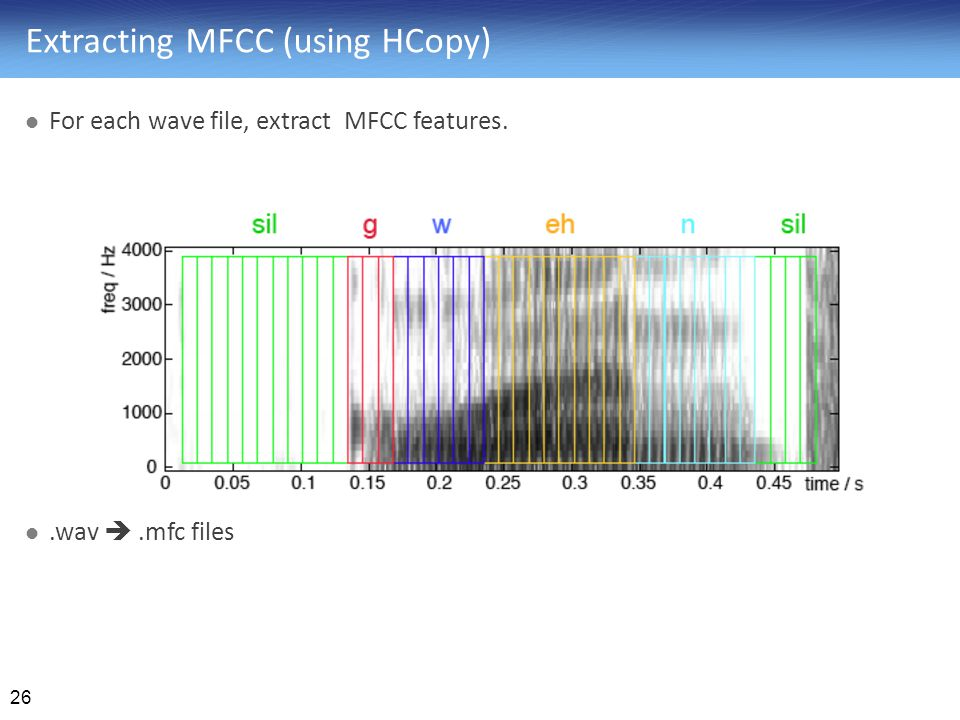 Extracting MFCC (using HCopy)